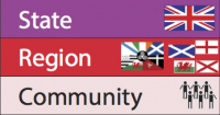 UK-Region-Community